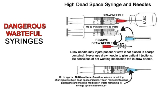 High Residual Volume Syringes with Unnecessary Draw Needles.jpg